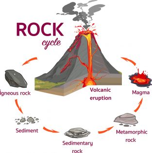 Earth Rocks!