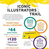 Iconic Illustrator Trail Combined Ticket