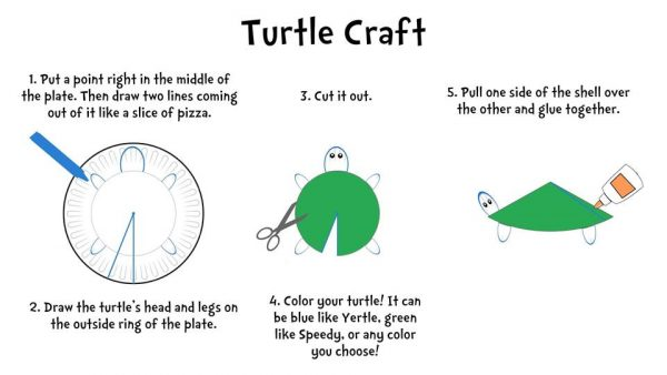 Yertle The Turtle Program Pack Craft Page